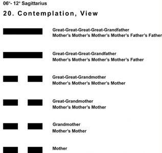 Ancestors-09SA 06-12 Hx-20 Contemplation, View