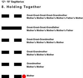 Ancestors-09SA 12-18 Hx-8 Holding Together-L1