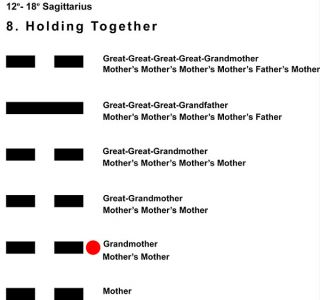 Ancestors-09SA 12-18 Hx-8 Holding Together-L2