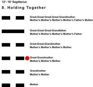 Ancestors-09SA 12-18 Hx-8 Holding Together-L3