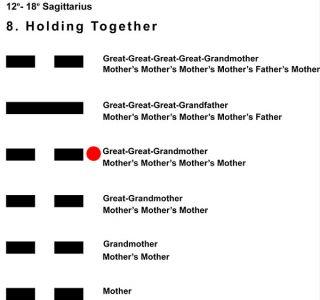 Ancestors-09SA 12-18 Hx-8 Holding Together-L4
