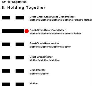 Ancestors-09SA 12-18 Hx-8 Holding Together-L5