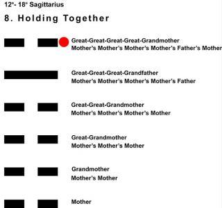 Ancestors-09SA 12-18 Hx-8 Holding Together-L6