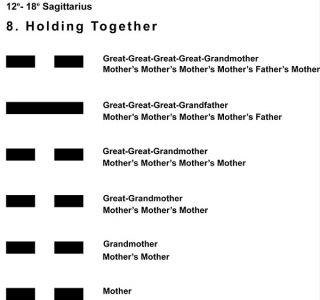 Ancestors-09SA 12-18 Hx-8 Holding Together