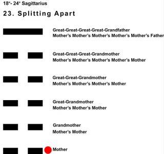 Ancestors-09SA 18-24 Hx-23 Splitting Apart-L1