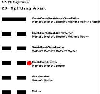 Ancestors-09SA 18-24 Hx-23 Splitting Apart-L3