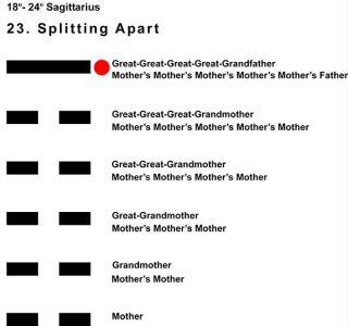 Ancestors-09SA 18-24 Hx-23 Splitting Apart-L6
