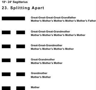 Ancestors-09SA 18-24 Hx-23 Splitting Apart
