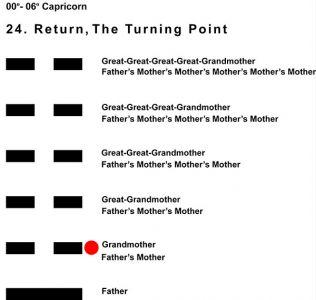 Ancestors-10CP 00-06 Hx-24 Return-L2