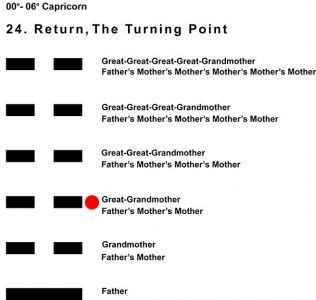 Ancestors-10CP 00-06 Hx-24 Return-L3