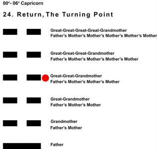 Ancestors-10CP 00-06 Hx-24 Return-L4