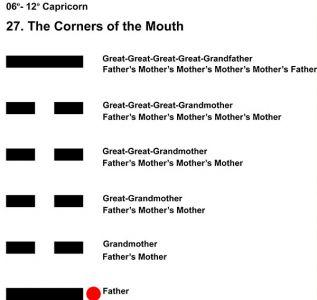 Ancestors-10CP 06-12 HX-27 Corners Of Mouth-L1