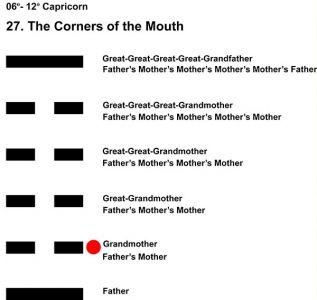 Ancestors-10CP 06-12 HX-27 Corners Of Mouth-L2