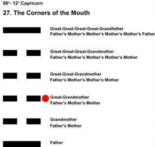 Ancestors-10CP 06-12 HX-27 Corners Of Mouth-L3