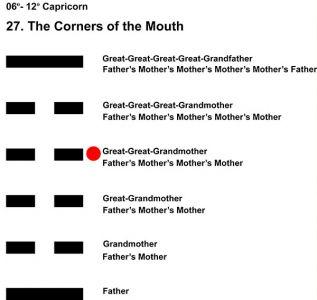 Ancestors-10CP 06-12 HX-27 Corners Of Mouth-L4