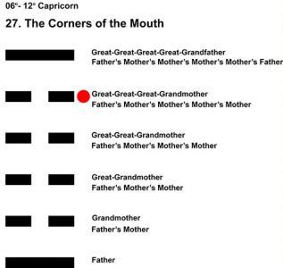 Ancestors-10CP 06-12 HX-27 Corners Of Mouth-L5