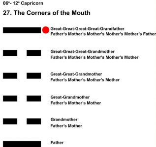 Ancestors-10CP 06-12 HX-27 Corners Of Mouth-L6