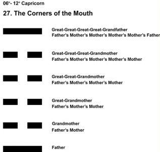 Ancestors-10CP 06-12 HX-27 Corners Of Mouth