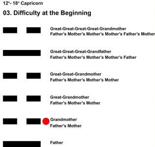 Ancestors-10CP 12-18 HX-03 Difficult Beginning-L2