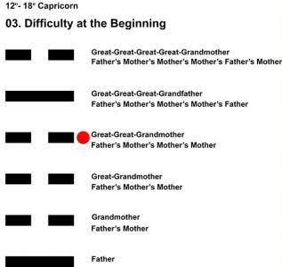 Ancestors-10CP 12-18 HX-03 Difficult Beginning-L4