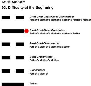 Ancestors-10CP 12-18 HX-03 Difficult Beginning-L5