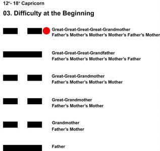 Ancestors-10CP 12-18 HX-03 Difficult Beginning-L6