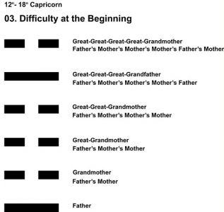 Ancestors-10CP 12-18 HX-03 Difficult Beginning