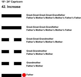 Ancestors-10CP 18-24 HX-42 Increase-L1