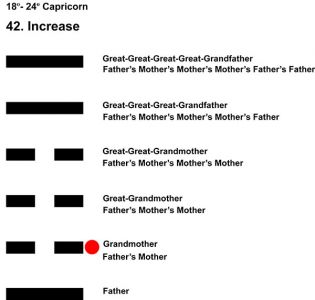 Ancestors-10CP 18-24 HX-42 Increase-L2