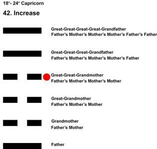 Ancestors-10CP 18-24 HX-42 Increase-L4