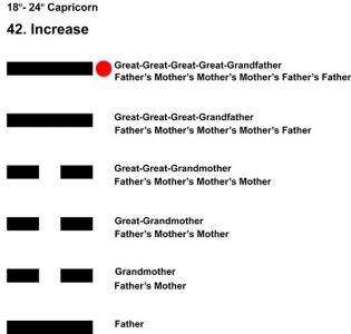 Ancestors-10CP 18-24 HX-42 Increase-L6