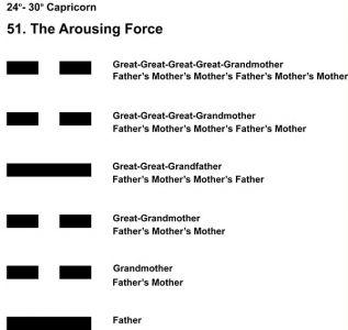 Ancestors-10CP 24-30 HX-51 Arousing Force