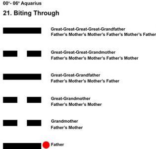 Ancestors-11AQ 00-06 HX-21 Biting Through-L1