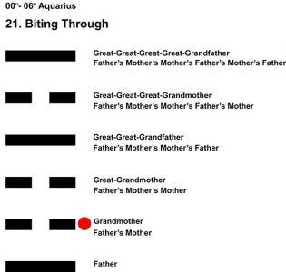 Ancestors-11AQ 00-06 HX-21 Biting Through-L2
