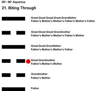 Ancestors-11AQ 00-06 HX-21 Biting Through-L3