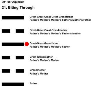 Ancestors-11AQ 00-06 HX-21 Biting Through-L4