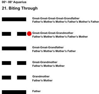 Ancestors-11AQ 00-06 HX-21 Biting Through-L5