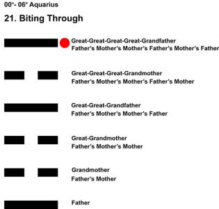 Ancestors-11AQ 00-06 HX-21 Biting Through-L6