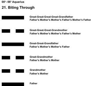 Ancestors-11AQ 00-06 HX-21 Biting Through
