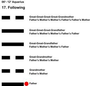 Ancestors-11AQ 06-12 HX-17 Following-L1