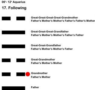 Ancestors-11AQ 06-12 HX-17 Following-L2