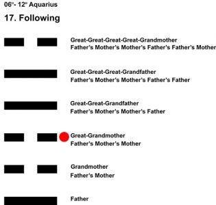 Ancestors-11AQ 06-12 HX-17 Following-L3