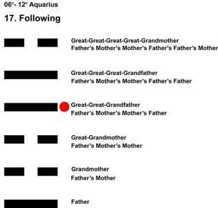 Ancestors-11AQ 06-12 HX-17 Following-L4