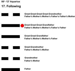 Ancestors-11AQ 06-12 HX-17 Following-L5