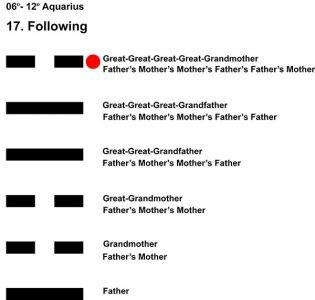 Ancestors-11AQ 06-12 HX-17 Following-L6