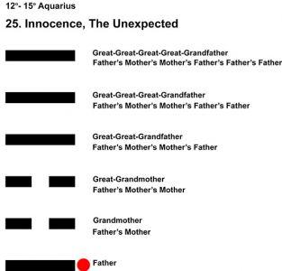 Ancestors-11AQ 12-15 HX-25 Innocence-L1