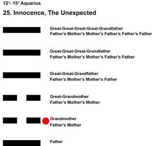 Ancestors-11AQ 12-15 HX-25 Innocence-L2