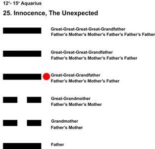 Ancestors-11AQ 12-15 HX-25 Innocence-L4