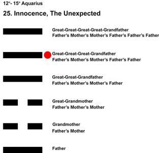 Ancestors-11AQ 12-15 HX-25 Innocence-L5
