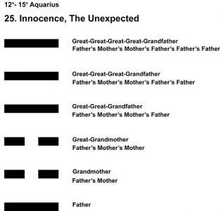 Ancestors-11AQ 12-15 HX-25 Innocence